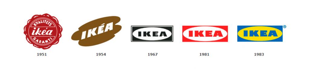 Vývoj loga spoločnosti IKEA