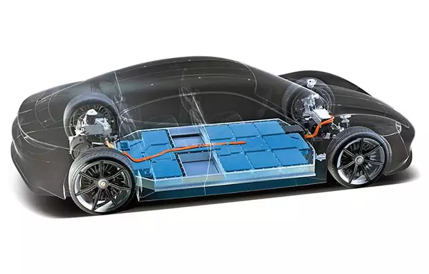 Batéria a Elektromobily